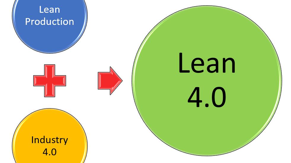 Lean 4.0