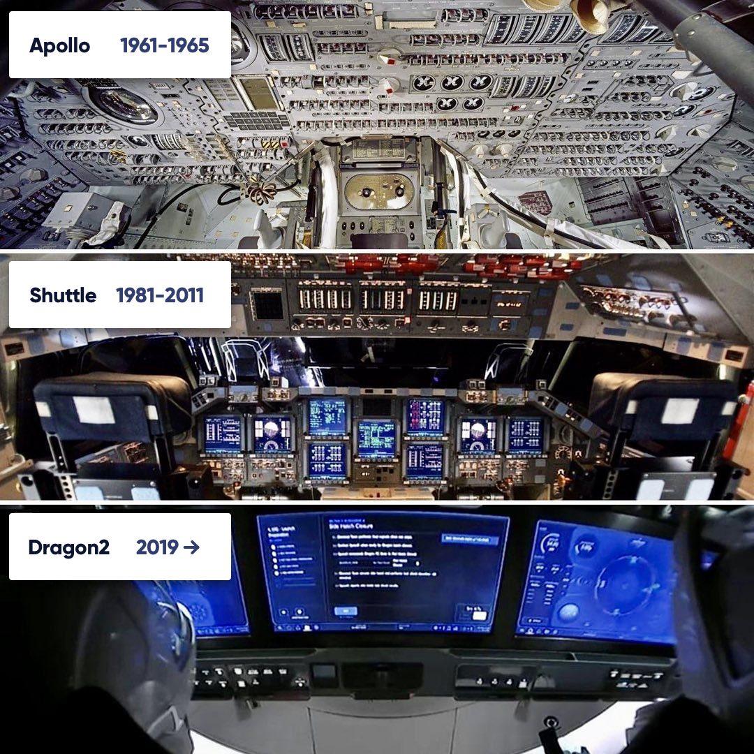 Differenze nel cockpit di Crew Dragon e Missioni Apollo e Space Shuttle