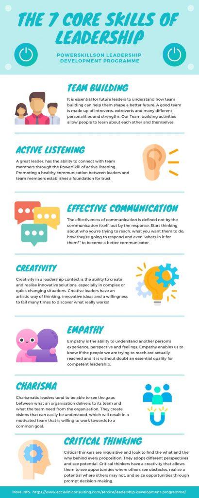 Le 7 abilità della Leadership