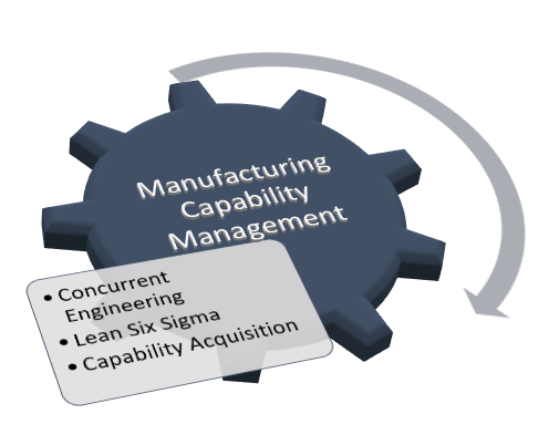 migliorare e innovare i processi produttivi